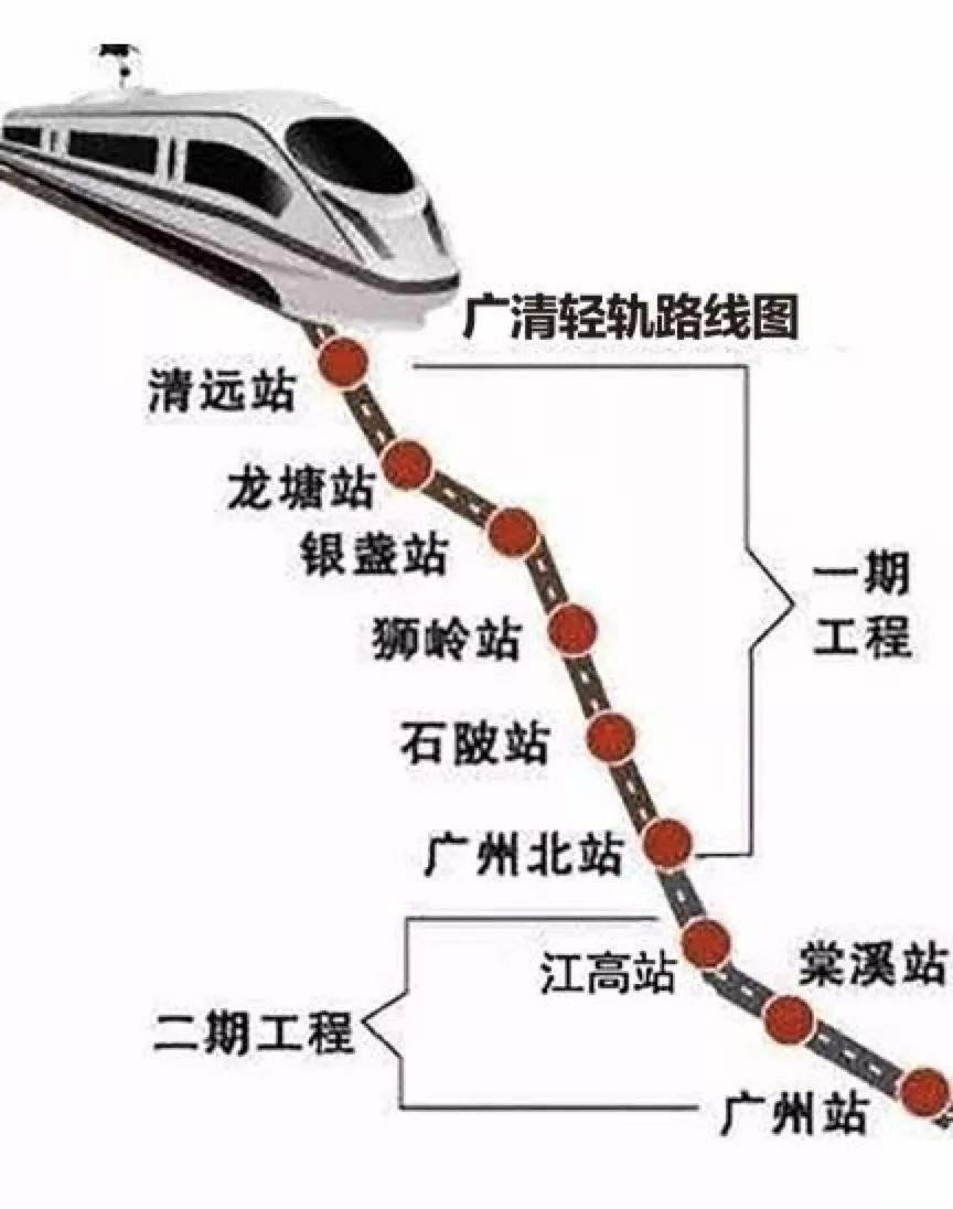 广东明年开通一条高铁,投资146亿设6站,有你的家乡吗?