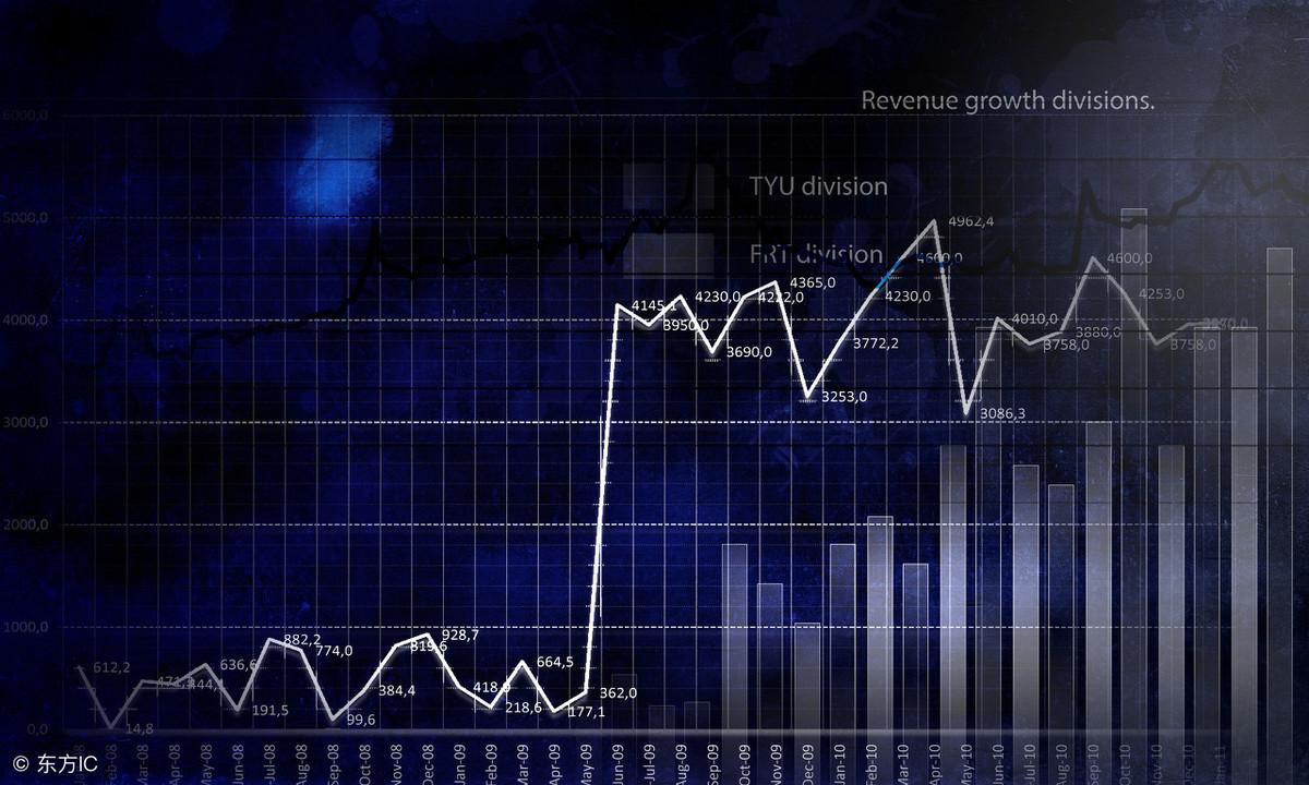 投資執行力差怎麼辦?巴菲特說抓住這12條,3天打造交易系統
