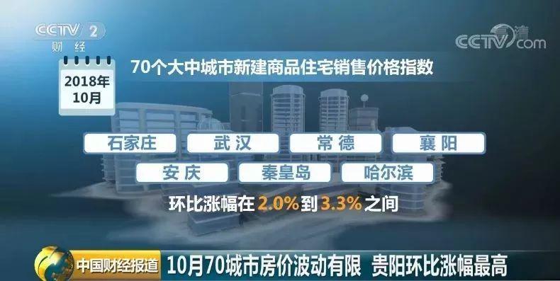 安庆因房价上了央视!70个城市中,新房价格环比涨幅第四,二手房环比涨幅第一