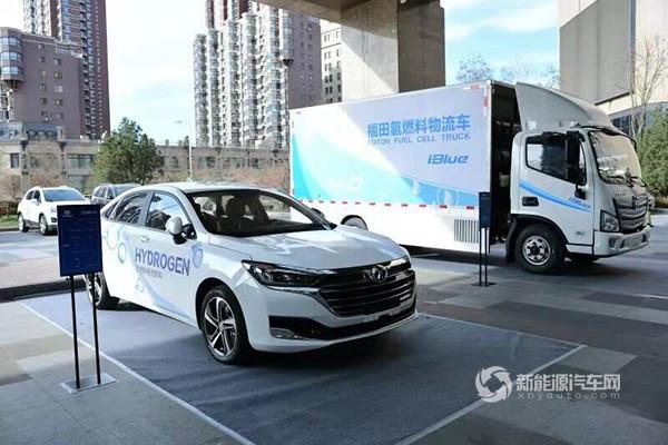 氢能与可再生能源论坛中日韩燃料电池名车汇聚张家口_快乐十分技
