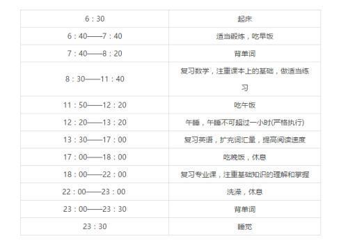学霸假期安排表_天津学霸毕业班寒假作息时间表公布,你的逆袭时刻来了