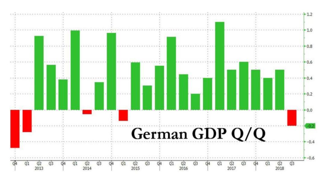 亚洲主要经济体gdp_中国成为世界第二大经济体是什么时候