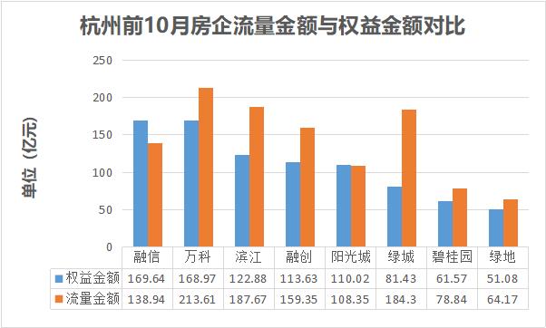 滨江集团举债扩规模背后,深陷增收不增利困境