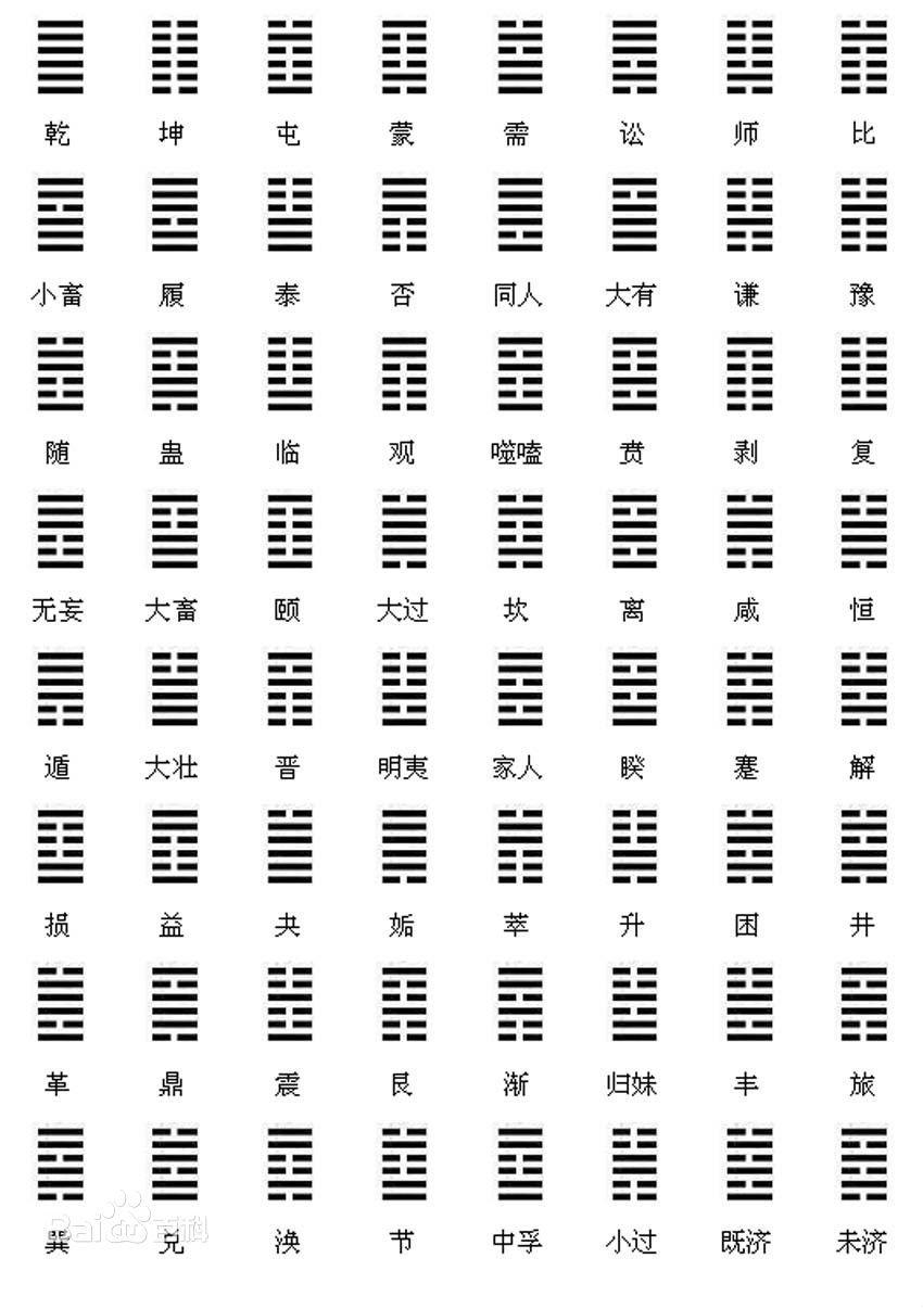 文王六十四卦卦贴画法