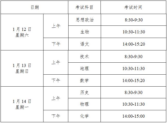 浙江2017级学生高中1月学考,下周四录取报名2014分数线上海市年开始高中各图片