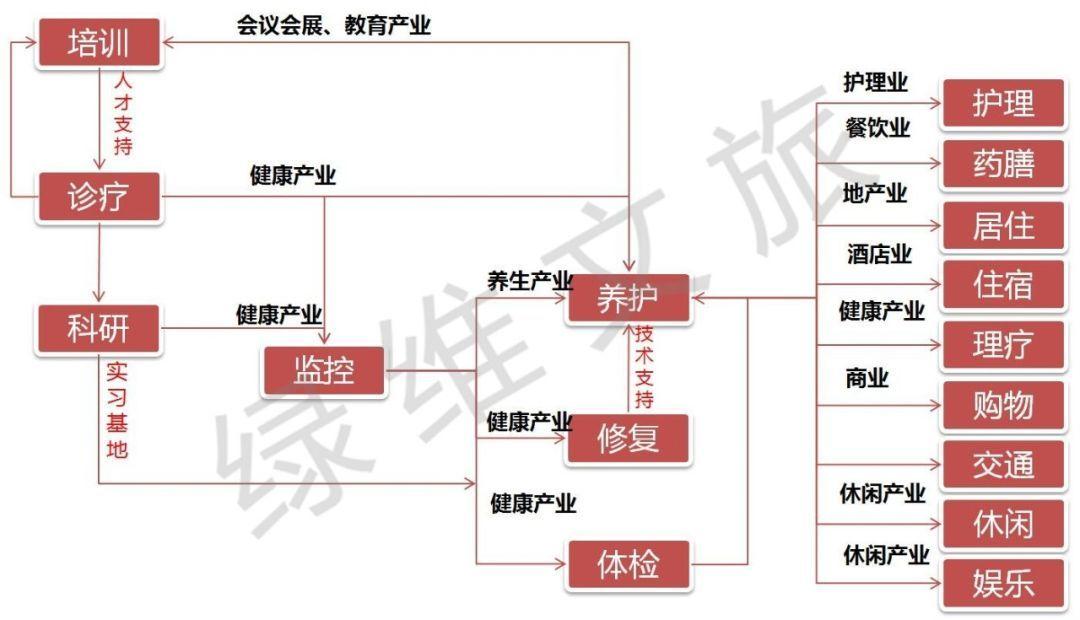 """中国首次发布《""""健康中国2030""""规划纲要》:未来15年是大健康时代!"""