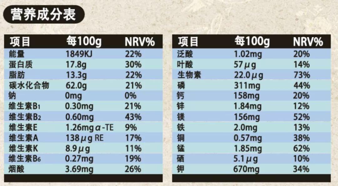 吃159代餐粉減肥,營養不反彈?專業解讀來啦!
