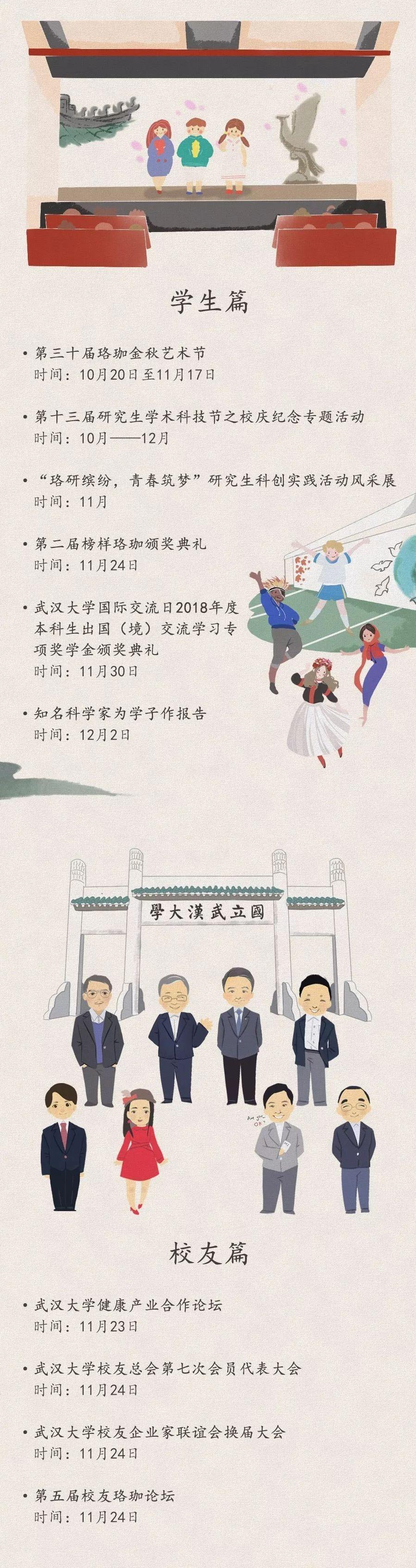 武汉大学将迎来125周年校庆,学校融媒体中心策划推出校庆活动手绘导览