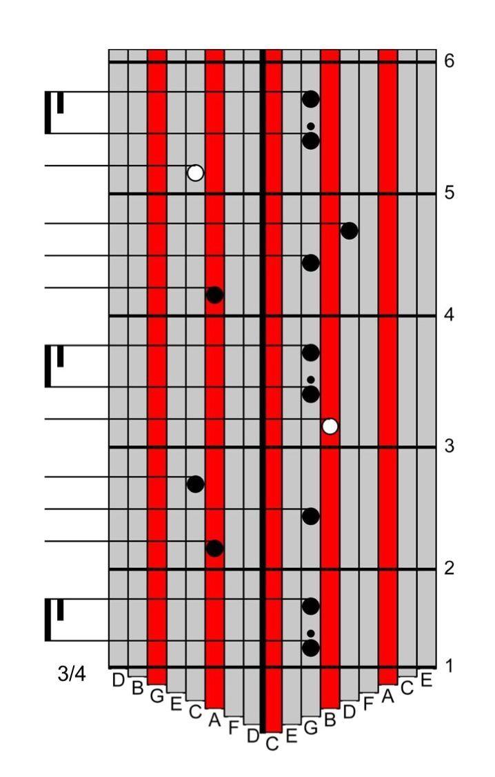 超详细的拇指琴谱【识谱教程】初级教程第七课图片