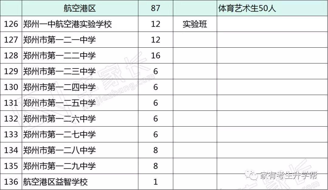 【丁大全教育】公办和民办初中学费]郑州13所成都老师多少初中钱图片