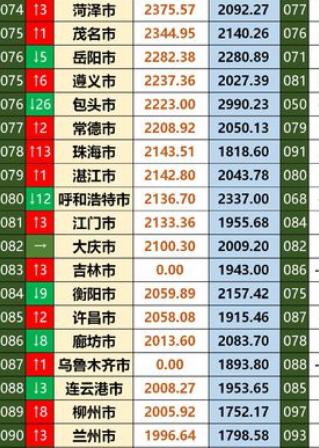 2021年黑龙江人均gdp_2021年黑龙江杀7人