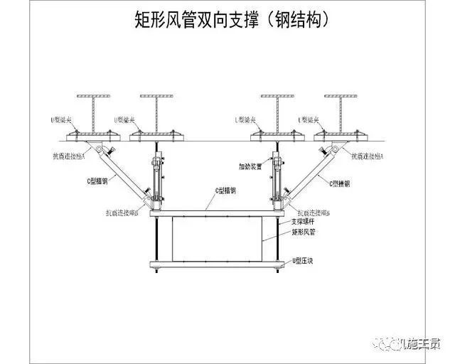 2条,第3.7.1条及《建筑机电工程抗震设计规范》(gb50981-2014)第1.0.图片