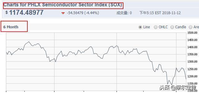 再见,中国电子制造40年的超级繁荣周期 ― 冬天来了!