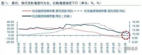中信明明:利率快速下行之后未来怎么看?