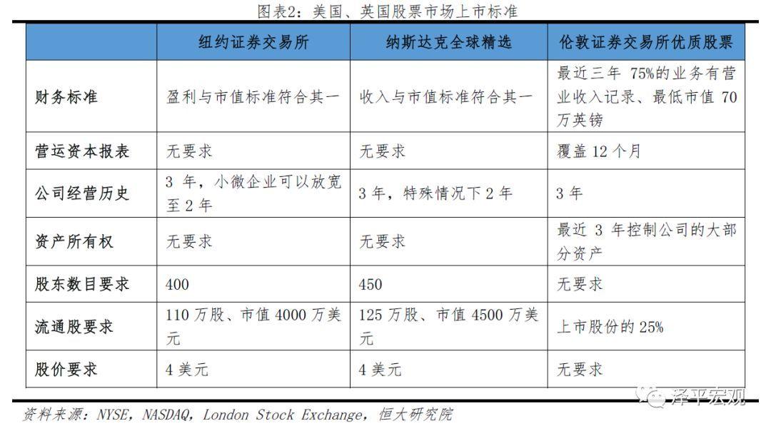 任澤平:振興當前股票市場的四大對策