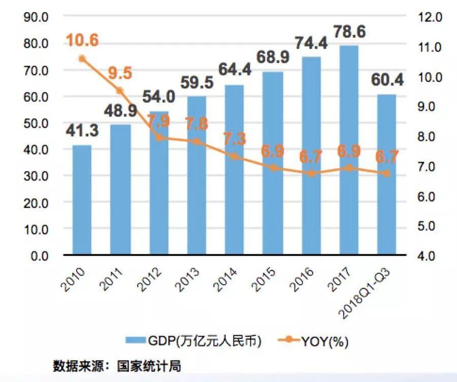 2019中国gdp多少_2019年中国gdp增长率