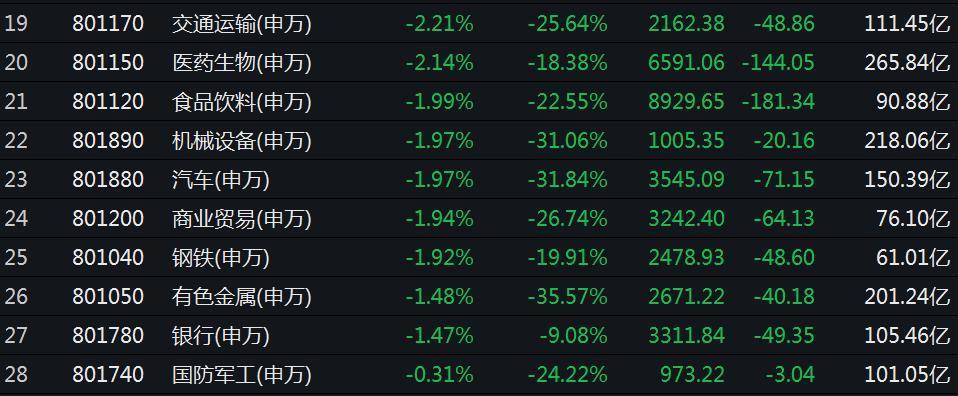 展望市场前景,a股中期调整尚未结束