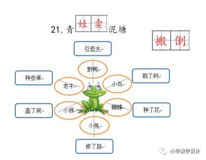 以 思维导图 为径,拓 语言实践 能力 部编版二下语文 青蛙卖泥塘 教学设计