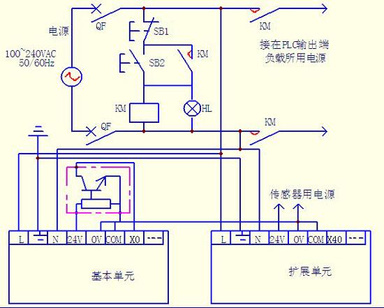 三菱plc入门知识:详解入门fx2n系列电路控制接线图