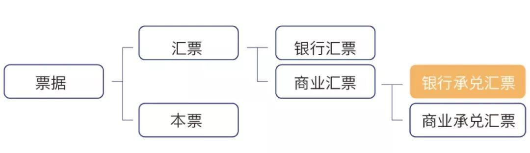 中瑞基金庞兆昕:票据理财是怎么赚钱的?