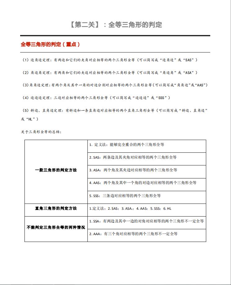 数学特级西席:初中全等三角形的性子与鉴定常识清单总结(责编保举:数学家教jxfudao.com/xuesheng)