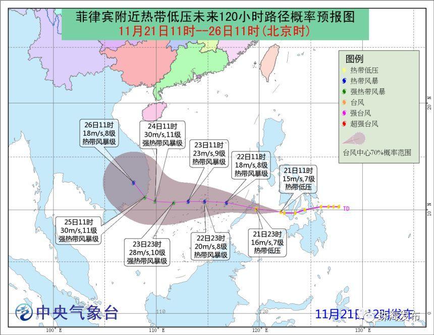 珠海未来一周天气预报图片