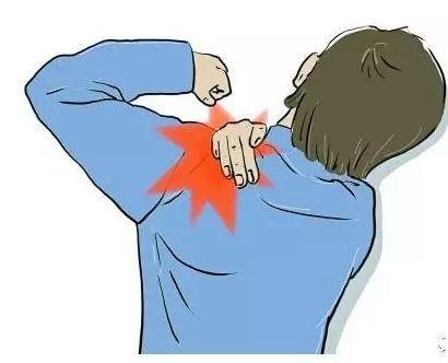 肩周炎止痛_【微科普】肩痛不等于肩周炎,请勿轻举妄动_损伤