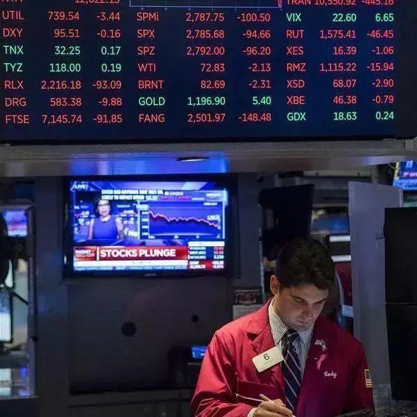 美股再度暴跌,弱市或是对美国经济的健康体检丨 新京报专栏