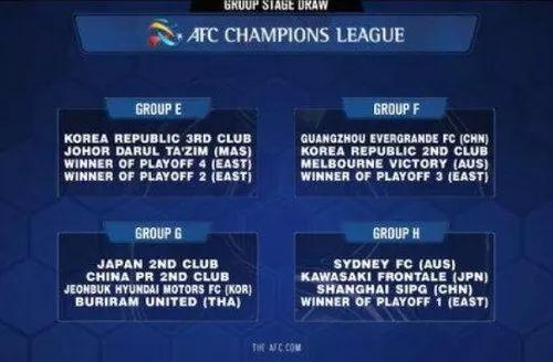 2019亚冠小组赛抽签分组确定