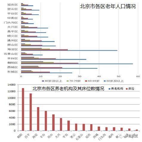 秦皇岛人口数量_秦皇岛3136879人 男女比例 年龄构成 公布