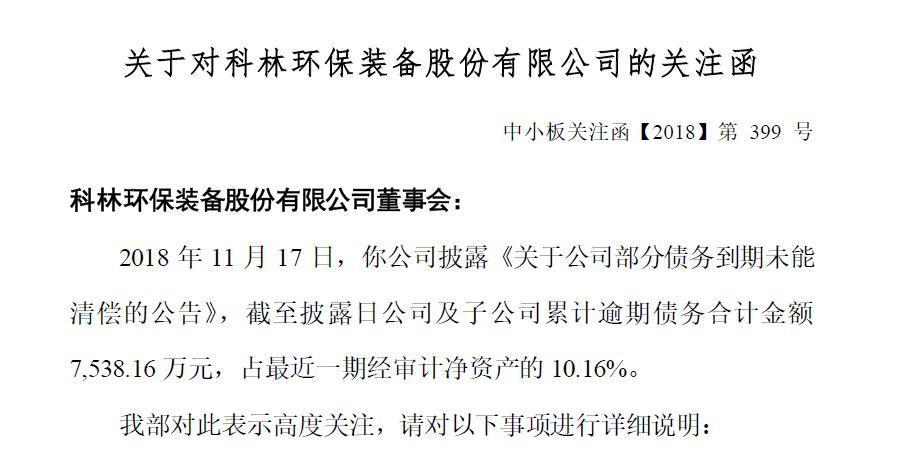 科林环保7500万债务逾期深交所:披露全部有息债