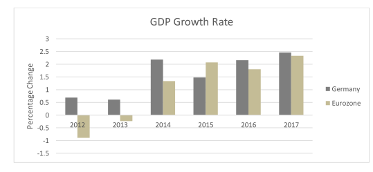 泰国东部的旅游GDP_亚洲最小的国家,人均GDP比中国还高,旅游业全球知名