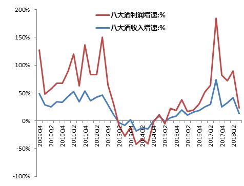 李迅雷:中国高端消费回落与风险资产缩水及应对举措施