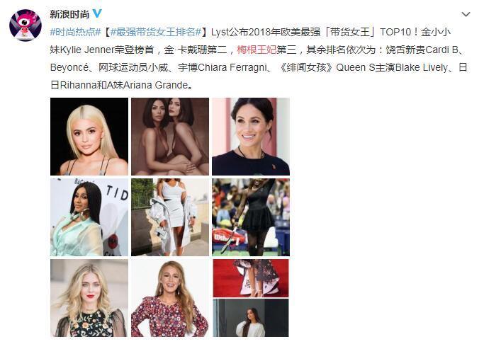 欧美最强「带货女王」梅根王妃只排第三,第一第二居然是网红?