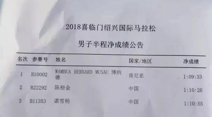 绍兴马拉松李子成因跨区跑成绩被取消无缘冠军!