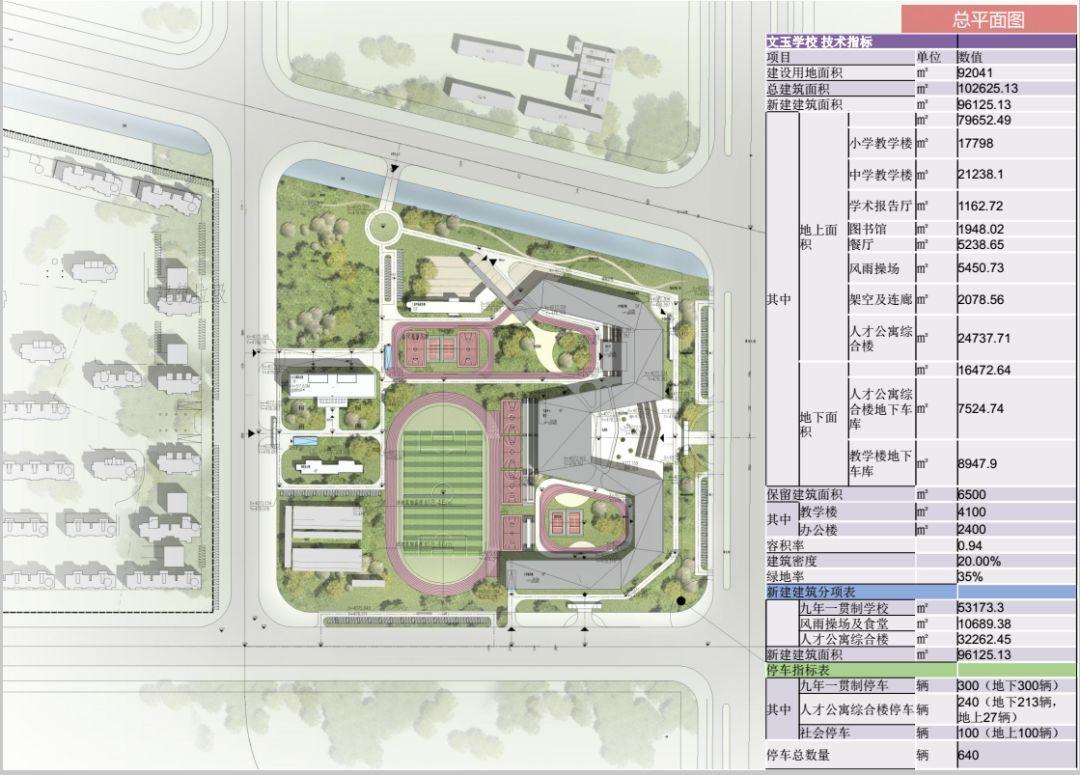 规划学校总平面图效果图
