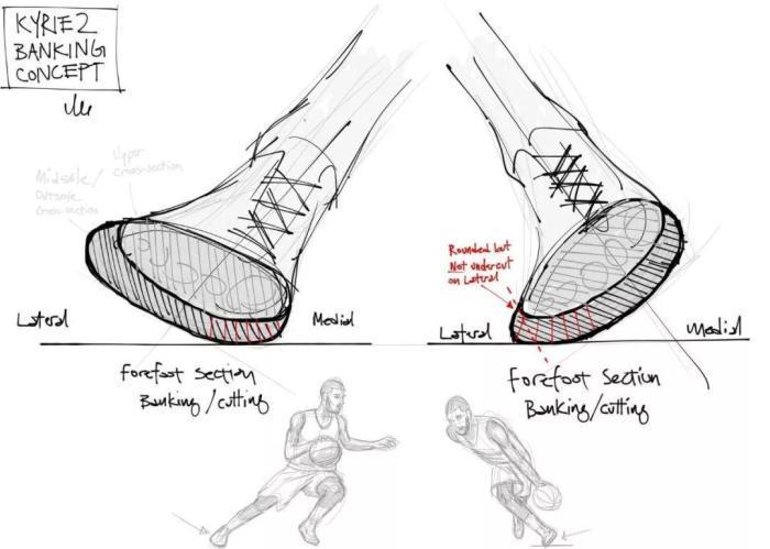 欧文4设计图
