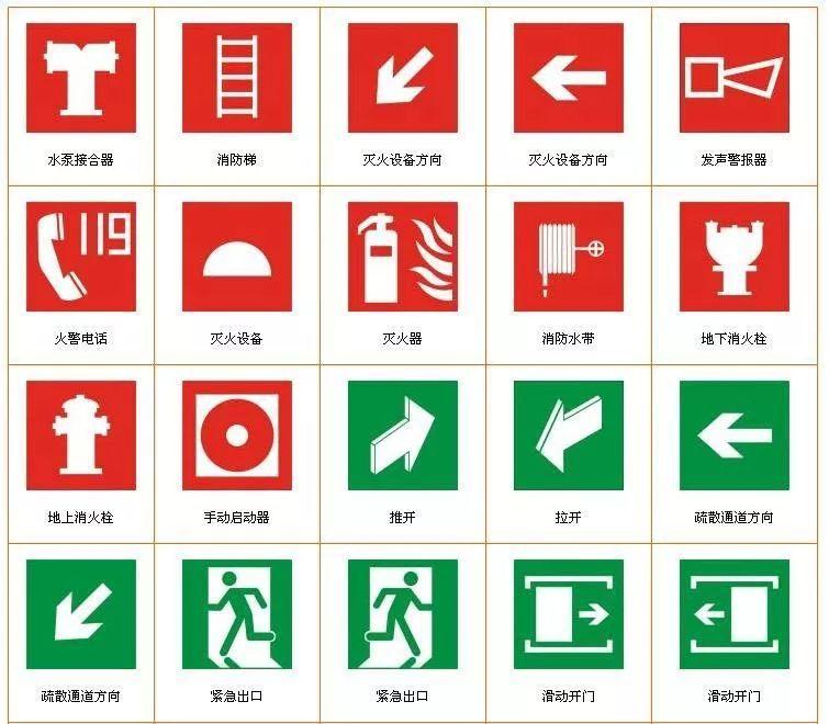 当火灾发生时,您会使用灭火器 会自救吗 现在学习消防知识还不晚