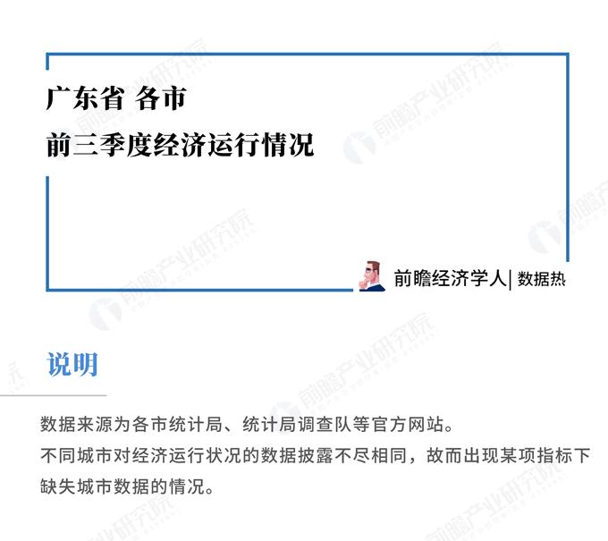 2018年三季度中国经济总量_2015中国年经济总量