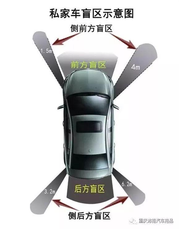 汽车安装360到底全景有没有必要?你看看就知道了!!