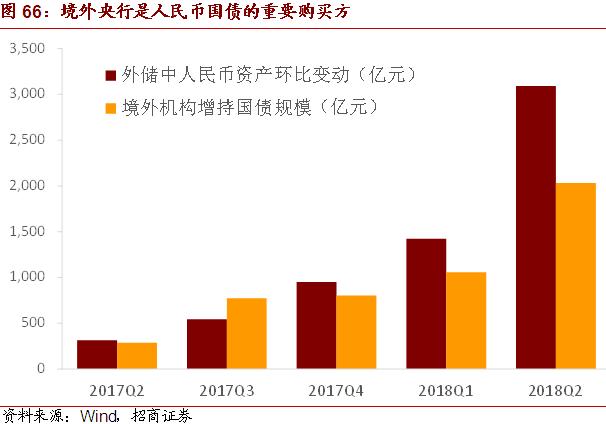 2019年大类资产配置展望——2019年宏观经济展望四