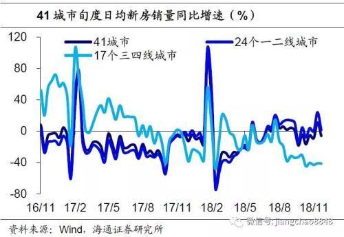 姜超:需求仍在下滑通缩风险再现宏观周报