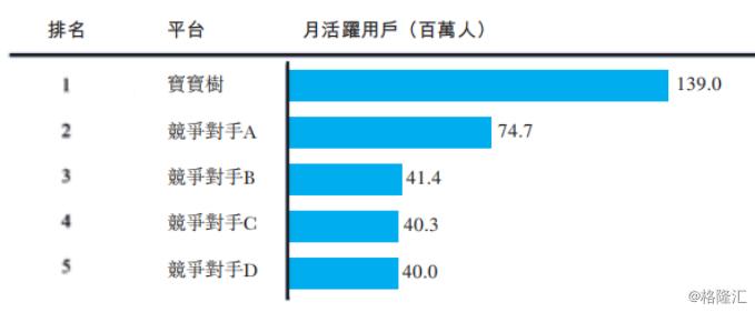 中国育儿网络1736.HK:母婴市场危与机需求多样高端化