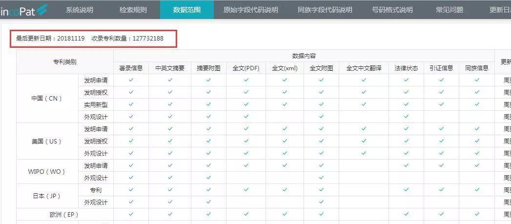 【试用资源】IncoPat专利检索数据库开通使用