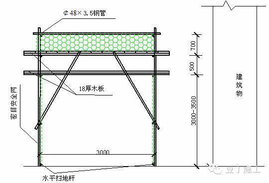 裤搭配上衣囹�a�a�_图19(a) 通入建筑物的安全通道正面图