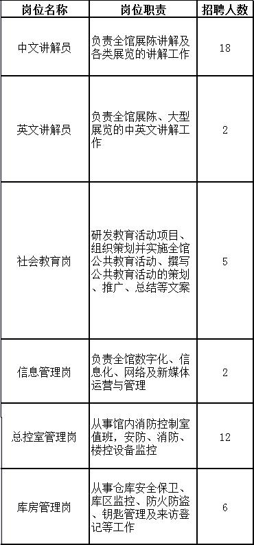 天津最新招聘信息(11.26)_特级教师