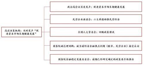 国金李立峰:A股将由量变到质变为结构牛做好铺垫