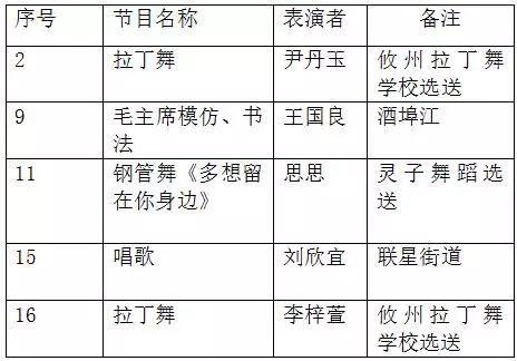 衡东人口多少_嘛得了 再过几天 衡东人最担心的事就要发生了 尤其第三和第五