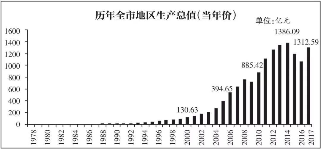 70年前经济总量_中国70年前的照片