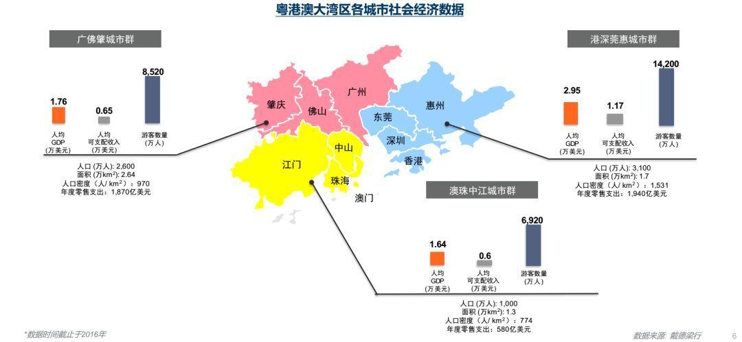 泰州市海陵区2020人均GDP_江苏泰州,高港区人均GDP高达19万,人均GDP最低的只有6万多(2)
